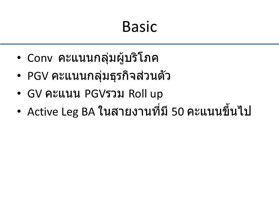 Basic Conv คะแนนกลุ่มผู้บริโภค PGV คะแนนกลุ่มธุรกิจส่วนตัว GV คะแนน PGV รวม Roll up Active Leg BA ในสายงานที่มี 50 คะแนนขึ้นไป