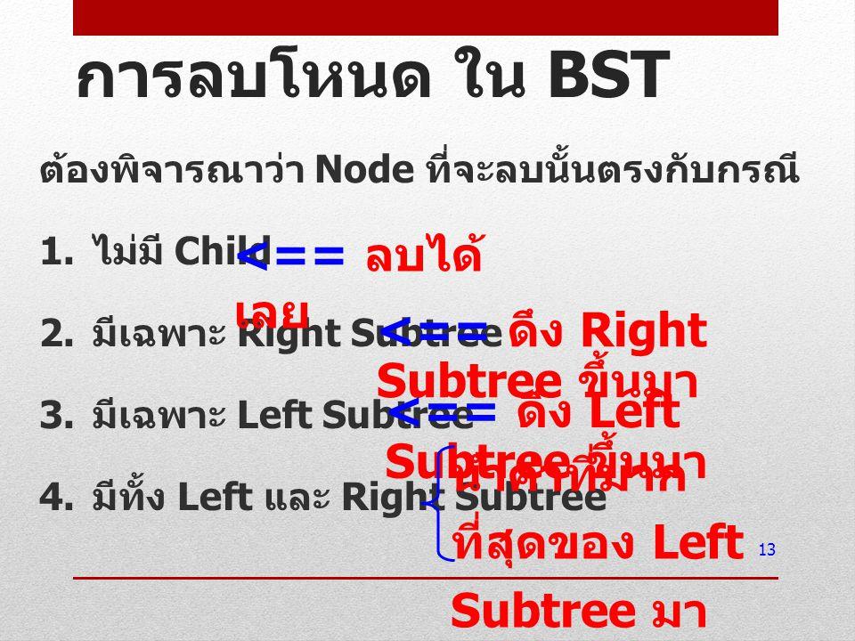 การลบโหนด ใน BST ต้องพิจารณาว่า Node ที่จะลบนั้นตรงกับกรณี 1. ไม่มี Child 2. มีเฉพาะ Right Subtree 3. มีเฉพาะ Left Subtree 4. มีทั้ง Left และ Right Su
