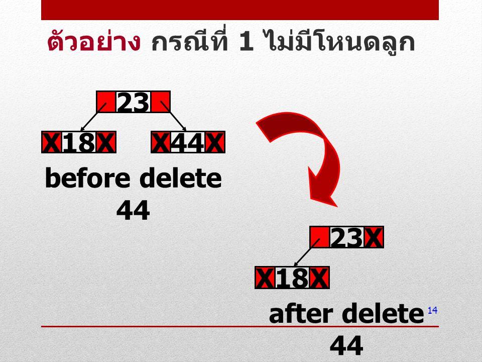 14 ตัวอย่าง กรณีที่ 1 ไม่มีโหนดลูก 23 18XX44XX before delete 44 23X 18XX after delete 44