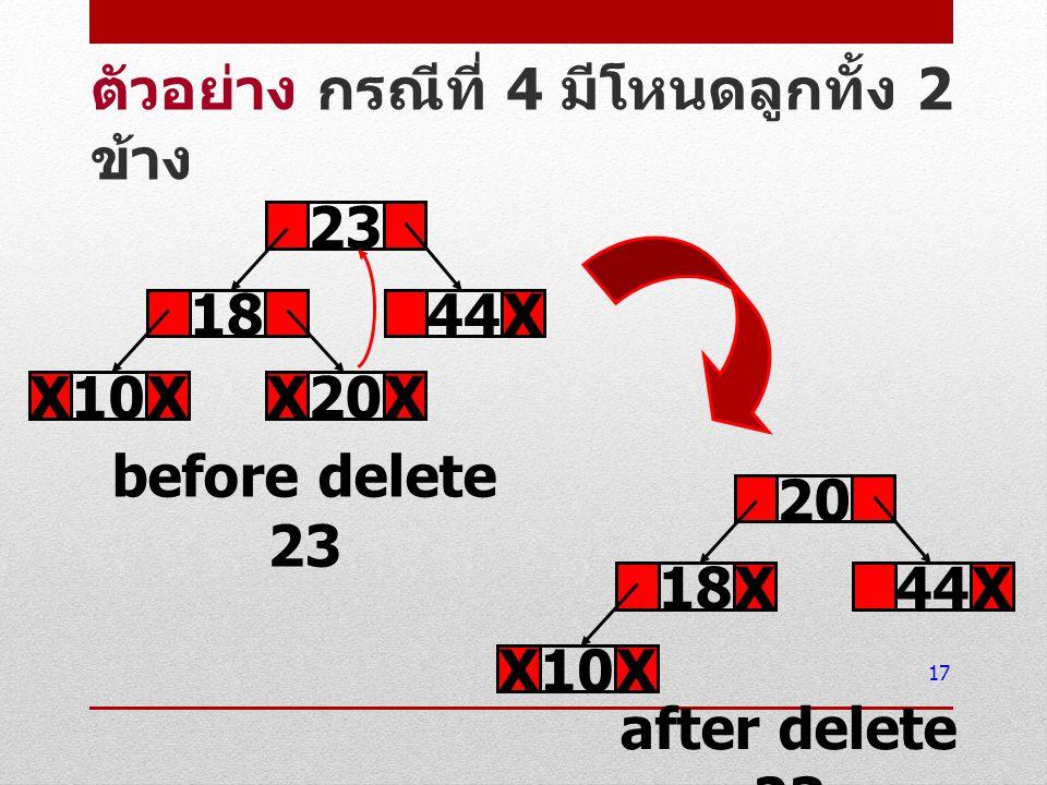 17 ตัวอย่าง กรณีที่ 4 มีโหนดลูกทั้ง 2 ข้าง 23 1844X before delete 23 20XX 10XX 20 18X44X after delete 23 10XX