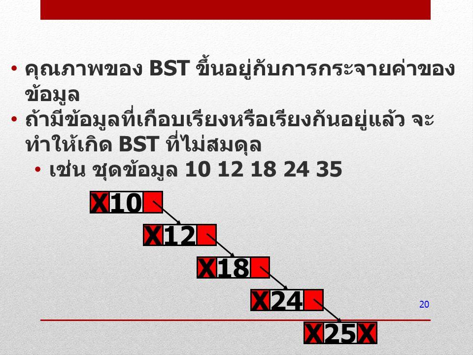 คุณภาพของ BST ขึ้นอยู่กับการกระจายค่าของ ข้อมูล ถ้ามีข้อมูลที่เกือบเรียงหรือเรียงกันอยู่แล้ว จะ ทำให้เกิด BST ที่ไม่สมดุล เช่น ชุดข้อมูล 10 12 18 24 3
