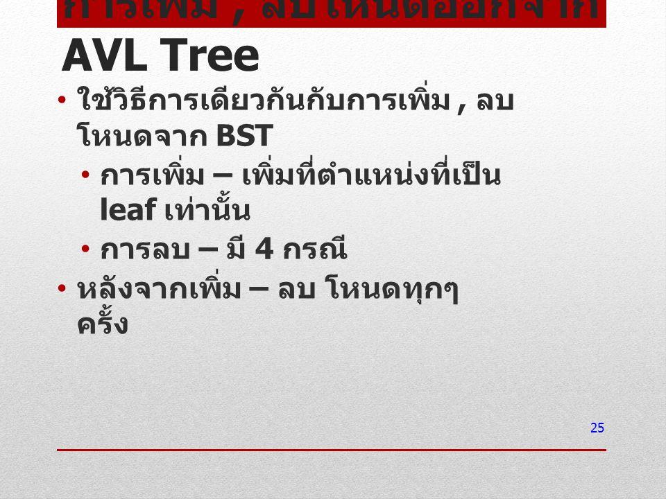 การเพิ่ม, ลบโหนดออกจาก AVL Tree ใช้วิธีการเดียวกันกับการเพิ่ม, ลบ โหนดจาก BST การเพิ่ม – เพิ่มที่ตำแหน่งที่เป็น leaf เท่านั้น การลบ – มี 4 กรณี หลังจา