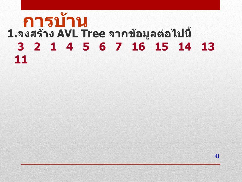 1. จงสร้าง AVL Tree จากข้อมูลต่อไปนี้ 3 2 1 4 5 6 7 16 15 14 13 11 41 การบ้าน