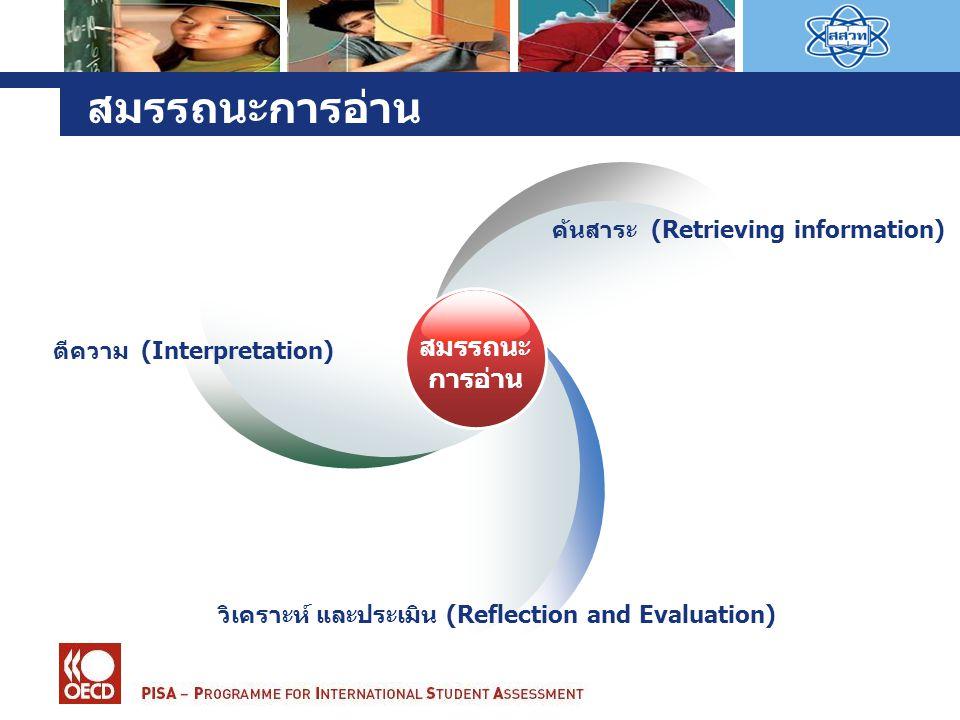 สมรรถนะการอ่าน ตีความ (Interpretation) ค้นสาระ (Retrieving information) วิเคราะห์ และประเมิน (Reflection and Evaluation)