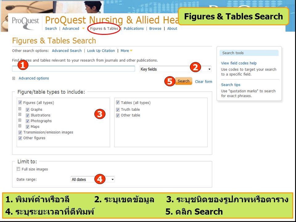 Figures & Tables Search 1. พิมพ์คำหรือวลี2. ระบุเขตข้อมูล 3.