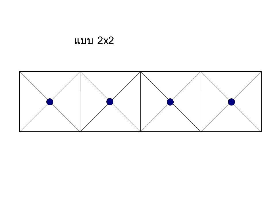 แบบ 2x2