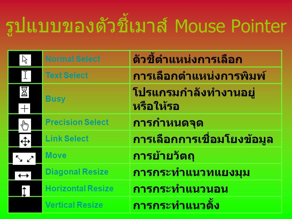 รูปแบบของตัวชี้เมาส์ Mouse Pointer Normal Select ตัวชี้ตำแหน่งการเลือก Text Select การเลือกตำแหน่งการพิมพ์ Busy โปรแกรมกำลังทำงานอยู่ หรือให้รอ Precis