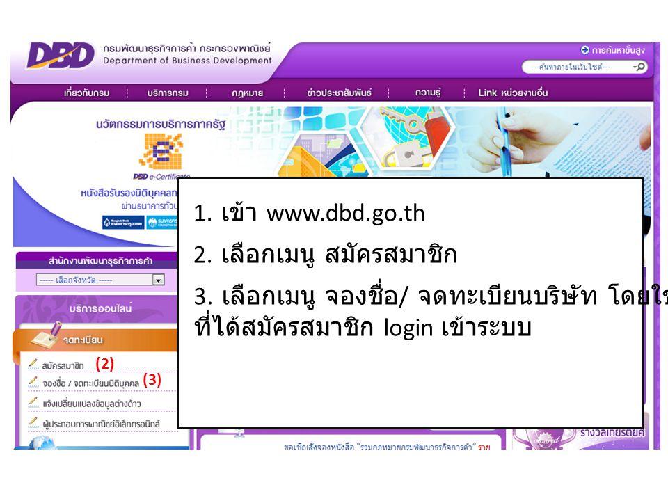 1. เข้า www.dbd.go.th 2. เลือกเมนู สมัครสมาชิก 3. เลือกเมนู จองชื่อ / จดทะเบียนบริษัท โดยใช้ Username ที่ได้สมัครสมาชิก login เข้าระบบ (2) (3)