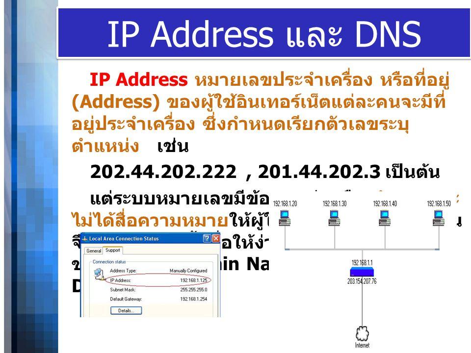 WWW.YOUR-COMPANY-URL.COM IP Address และ DNS IP Address หมายเลขประจำเครื่อง หรือที่อยู่ (Address) ของผู้ใช้อินเทอร์เน็ตแต่ละคนจะมีที่ อยู่ประจำเครื่อง