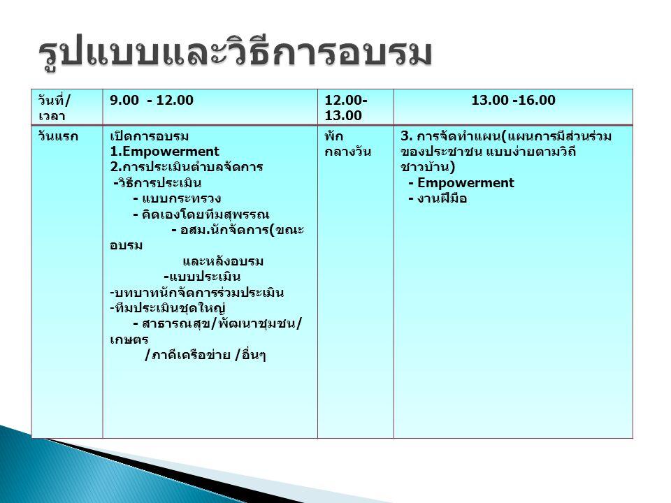 วันที่ / เวลา 9.00 - 12.0012.00- 13.00 13.00 -16.00 วันแรกเปิดการอบรม 1.Empowerment 2. การประเมินตำบลจัดการ - วิธีการประเมิน - แบบกระทรวง - คิดเองโดยท