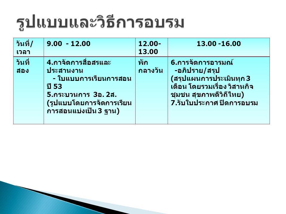 วันที่ / เวลา 9.00 - 12.0012.00- 13.00 13.00 -16.00 วันที่ สอง 4. กาจัดการสื่อสรและ ประสานงาน - ใบแบบการเรียนการสอน ปี 53 5. กระบวนการ 3 อ. 2 ส. ( รูป