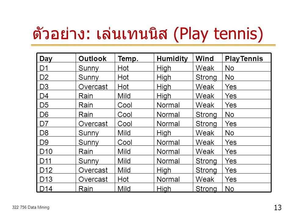13 322 756 Data Mining ตัวอย่าง : เล่นเทนนิส (Play tennis)