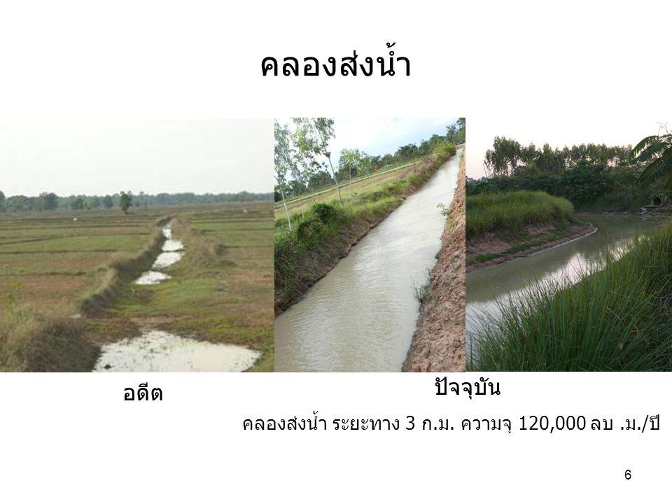 คลองส่งน้ำ อดีต ปัจจุบัน คลองส่งน้ำ ระยะทาง 3 ก.ม. ความจุ 120,000 ลบ.ม./ปี 6