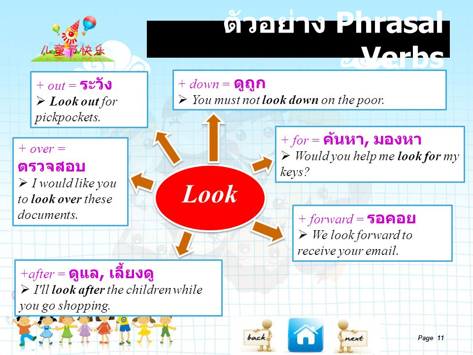 Page 11 ตัวอย่าง Phrasal Verbs + down = ดูถูก  You must not look down on the poor.