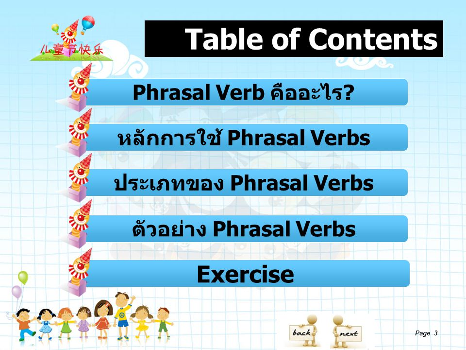 Page 14 ตัวอย่าง Phrasal Verbs +up = ตื่น  When did you get up this morning.