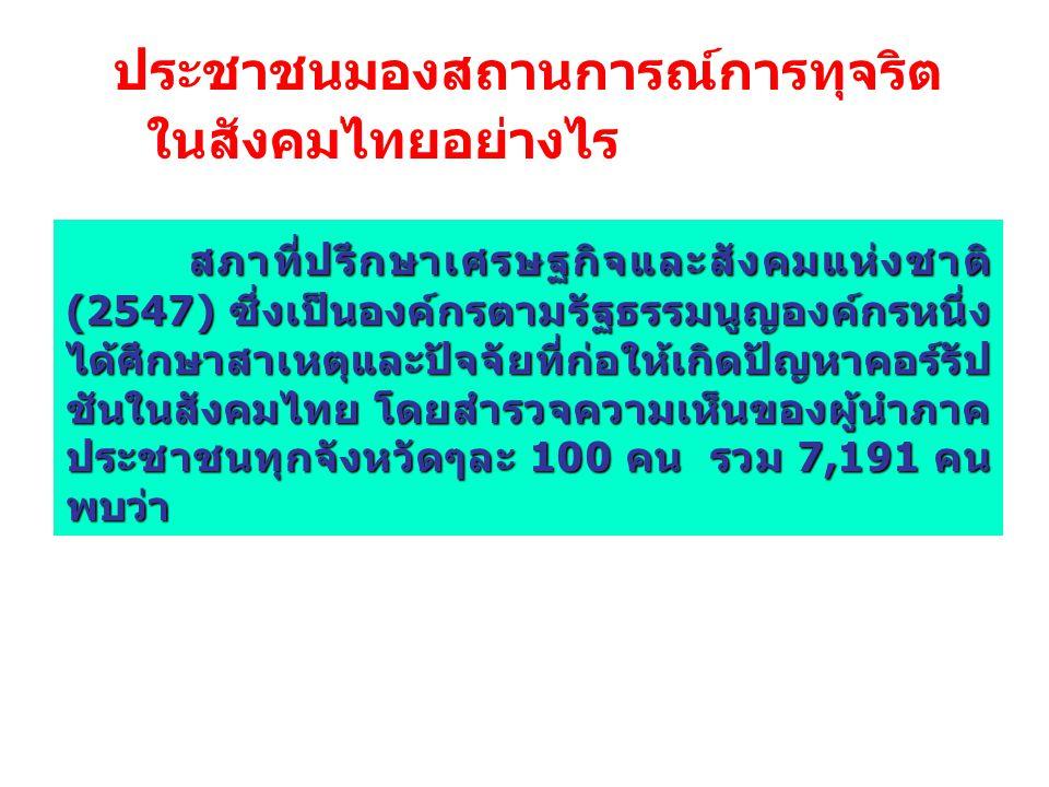 ประชาชนมองสถานการณ์การทุจริต ในสังคมไทยอย่างไร สภาที่ปรึกษาเศรษฐกิจและสังคมแห่งชาติ (2547) ซึ่งเป็นองค์กรตามรัฐธรรมนูญองค์กรหนึ่ง ได้ศึกษาสาเหตุและปัจ