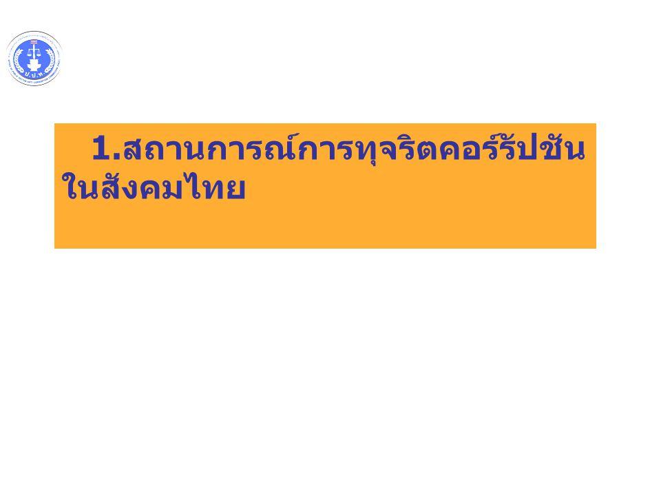 1.สถานการณ์การทุจริตคอร์รัปชัน ในสังคมไทย