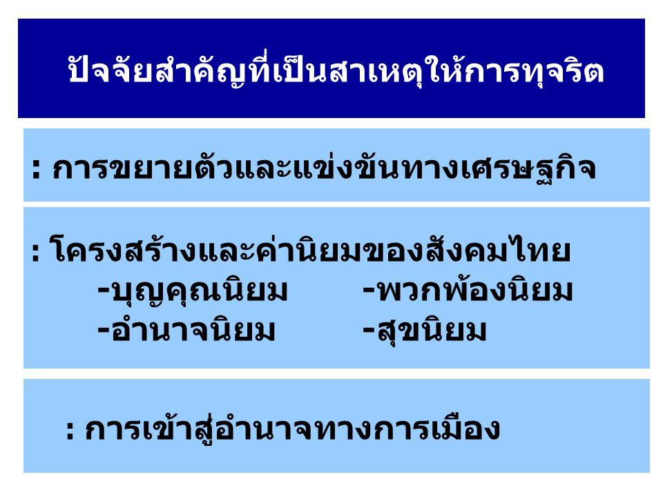 : การเข้าสู่อำนาจทางการเมือง ปัจจัยสำคัญที่เป็นสาเหตุให้การทุจริต : การขยายตัวและแข่งขันทางเศรษฐกิจ : โครงสร้างและค่านิยมของสังคมไทย -บุญคุณนิยม-พวกพ้