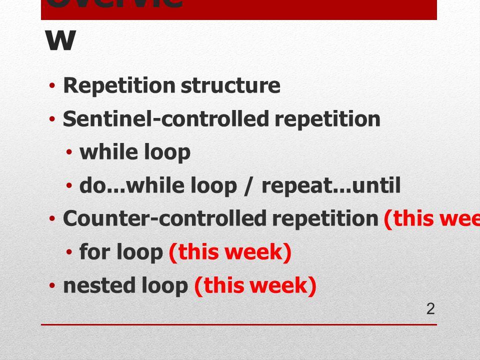 Objectiv e เพื่อให้นิสิตรู้จักโครงสร้างของ Flowchart แบบ Repetition structure เพื่อให้นิสิตเข้าใจการนำ Repetition structure ไปใช้งานในรูปแบบต่างๆ เพื่อให้นิสิตสามารถใช้ Repetition structure ในการอธิบายกระบวนการ แก้ปัญหาได้ 3