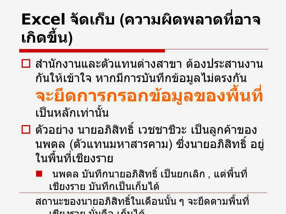 การส่งข้อมูล และการโอนเงิน  การโอนเงิน ให้สาขาโอนเข้า ธนาคารกรุงไทย สาขาตลาดไท เท่านั้น 152-6-00748-7 บริษัทสยามสไมล์โบรกเกอร์ ( ประเทศไทย ) จำกัด  ในการบันทึก ตรวจสอบวันและเวลาที่ส่งเบี้ยให้ ถูกต้อง  กรอกรายละเอียดจำนวนเงินโอนอย่างละเอียด ทุกครั้ง เพื่อสะดวกสำหรับทุกฝ่าย เช่น : โอนพอดีกับยอดจัดเก็บได้ จำนวน 100 ราย เป็นเงิน 39,000 บาท โอนเกิน 19 สตางค์ เพื่อสะดวกในการตรวจสอบ จำนวน 100 ราย เป็นเงิน 39,000 บาท 19 สตางค์  การโอนสำเร็จเมื่อท่านเห็นหน้ารายงานการ บันทึกการส่งเบี้ยเท่านั้น