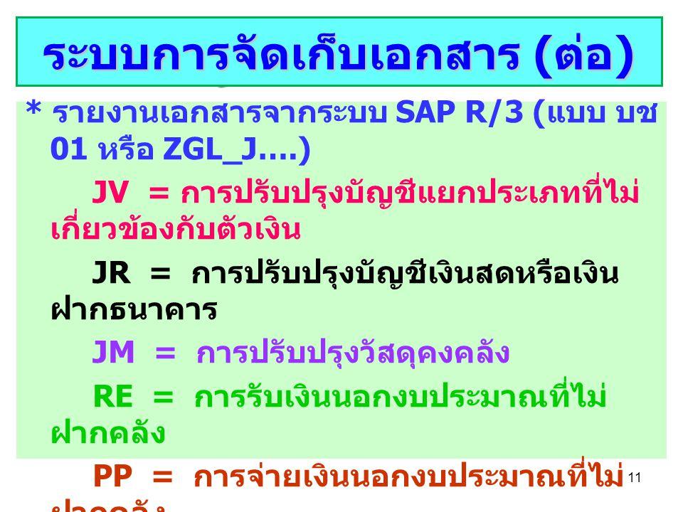 11 5. การบัญชี * รายงานเอกสารจากระบบ SAP R/3 ( แบบ บช 01 หรือ ZGL_J….) JV = การปรับปรุงบัญชีแยกประเภทที่ไม่ เกี่ยวข้องกับตัวเงิน JR = การปรับปรุงบัญชี