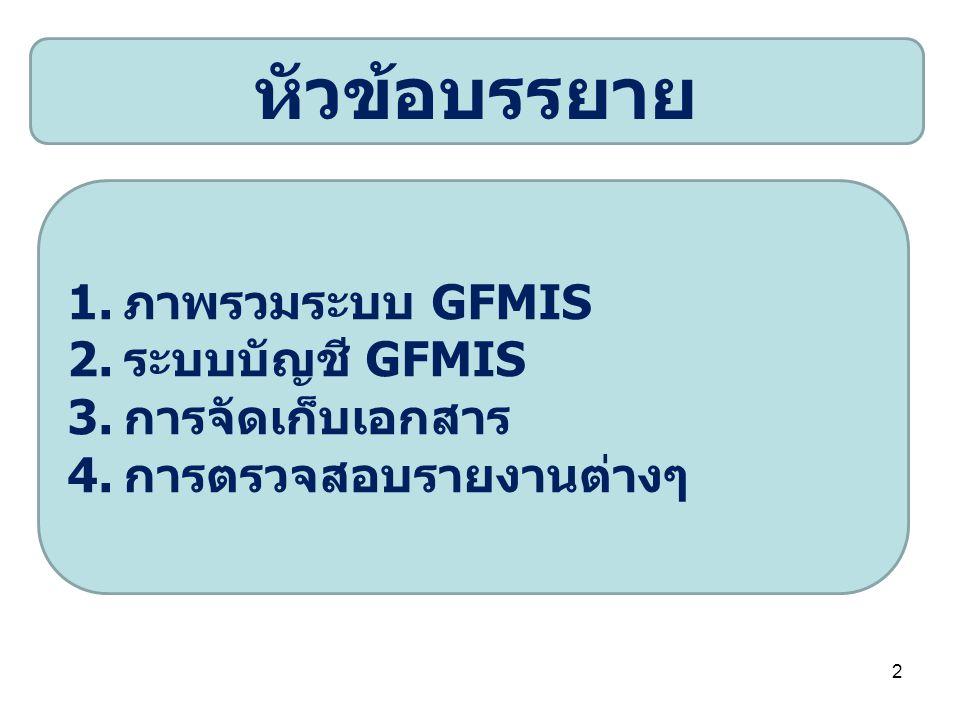 2 หัวข้อบรรยาย 1. ภาพรวมระบบ GFMIS 2. ระบบบัญชี GFMIS 3. การจัดเก็บเอกสาร 4. การตรวจสอบรายงานต่างๆ
