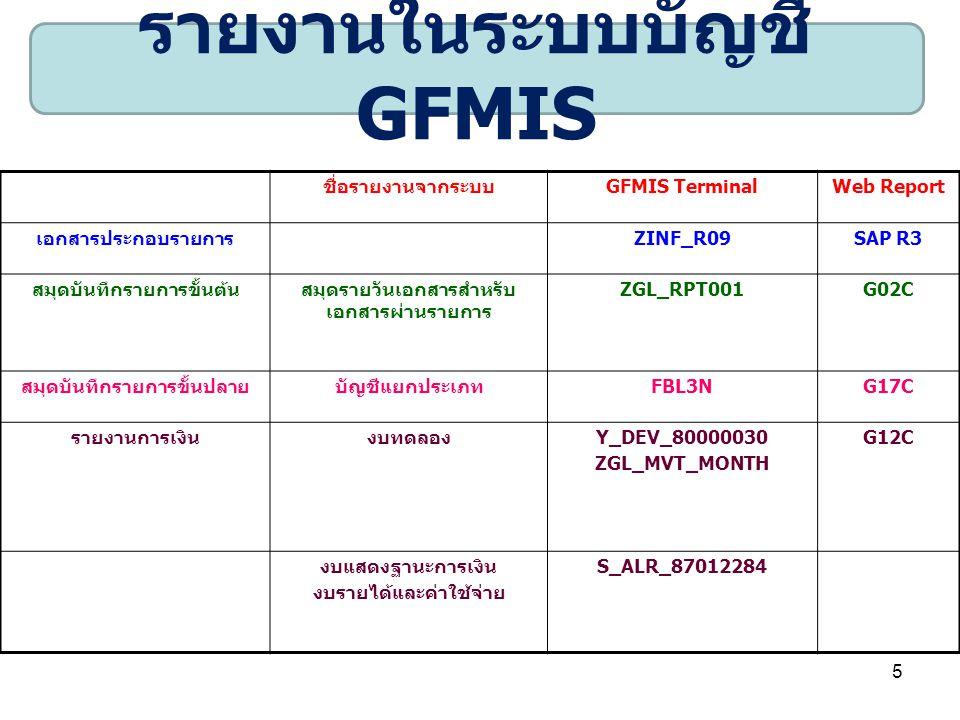 ชื่อรายงานจากระบบ GFMIS TerminalWeb Report เอกสารประกอบรายการ ZINF_R09SAP R3 สมุดบันทึกรายการขั้นต้นสมุดรายวันเอกสารสำหรับ เอกสารผ่านรายการ ZGL_RPT001