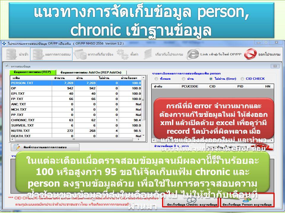 ในแต่ละเดือนเมื่อตรวจสอบข้อมูลจนมีผลงานผ่านร้อยละ 100 หรือสูงกว่า 95 ขอให้จัดเก็บแฟ้ม chronic และ person ลงฐานข้อมูลด้วย เพื่อใช้ในการตรวจสอบความ ซ้ำซ้อนของข้อมูลที่ส่งในเดือนถัดไป ไม่ให้ซ้ำกับเดือนที่ ผ่านมา กรณีที่มี error จำนวนมากและ ต้องการแก้ไขข้อมูลใหม่ ให้ส่งออก xml แล้วเปิดด้วย excel เพื่อดูว่ามี record ใดบ้างที่ผิดพลาด เมื่อ แก้ไขแล้วจึงส่งออกใหม่ และนำมา ตรวจใหม่จนกว่าจะได้ error น้อย ที่สุด