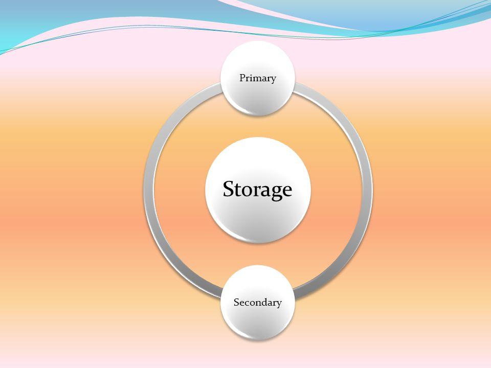Primary Storage Volatile memory DRAM SRAM Cache Non-Volatile memory ROM