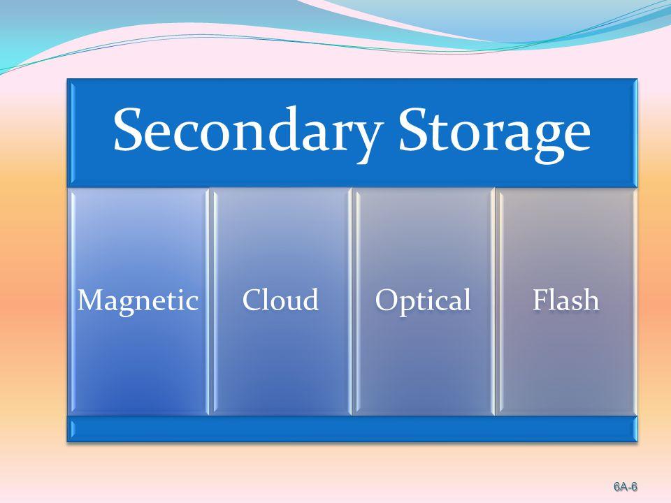Flash Memory Device Flash Memory คือ อุปกรณ์เก็บข้อมูลถาวรสำหรับ คอมพิวเตอร์ที่สามารถลบและเขียนใหม่ได้ โดยมีลักษณะ การทำงานเป็นอิเล็กทรอนิกส์ทั้งหมด กล่าวคือไม่มีชิ้นส่วน ที่เคลื่อนที่ขณะทำงาน ( ต่างกับฮาร์ดดิสก์ที่มีจานแม่เหล็ก หมุนตลอดเวลาขณะทำงาน ) หน่วยความจำแฟลชพัฒนา ต่อมาจาก EEPROM ( หน่วยความจำแบบรอมที่สามารถลบ ข้อมูลได้ )