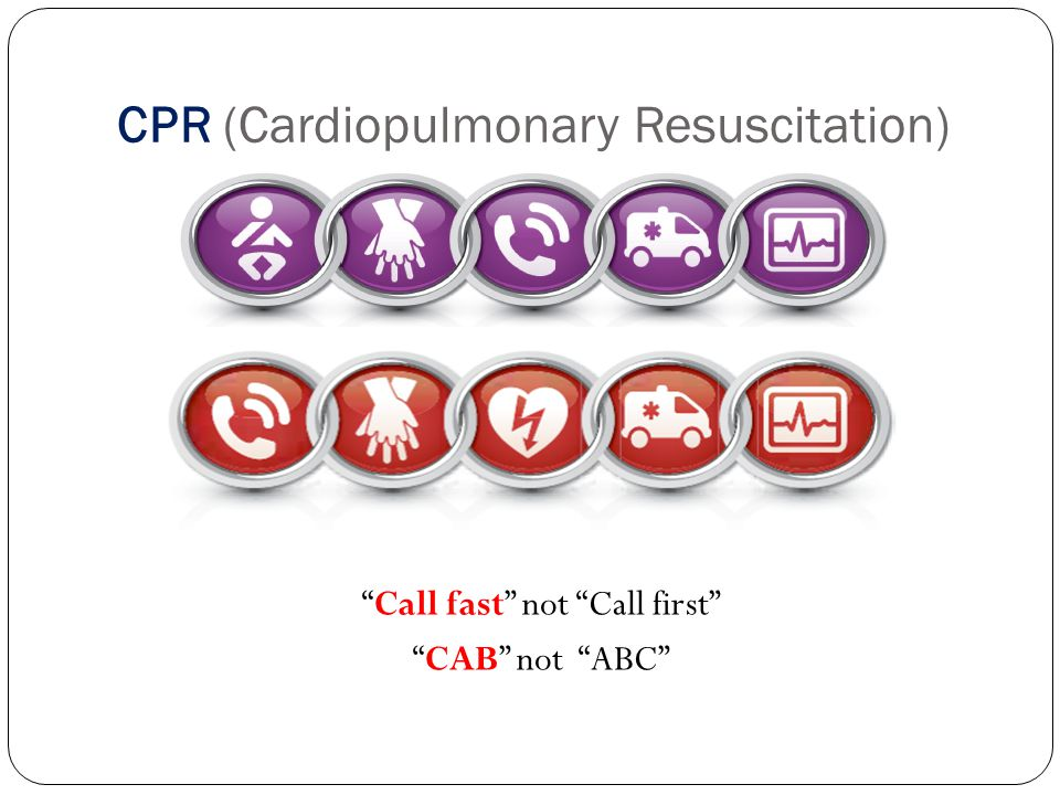 "CPR (Cardiopulmonary Resuscitation) ""Call fast"" not ""Call first"" ""CAB"" not ""ABC"""
