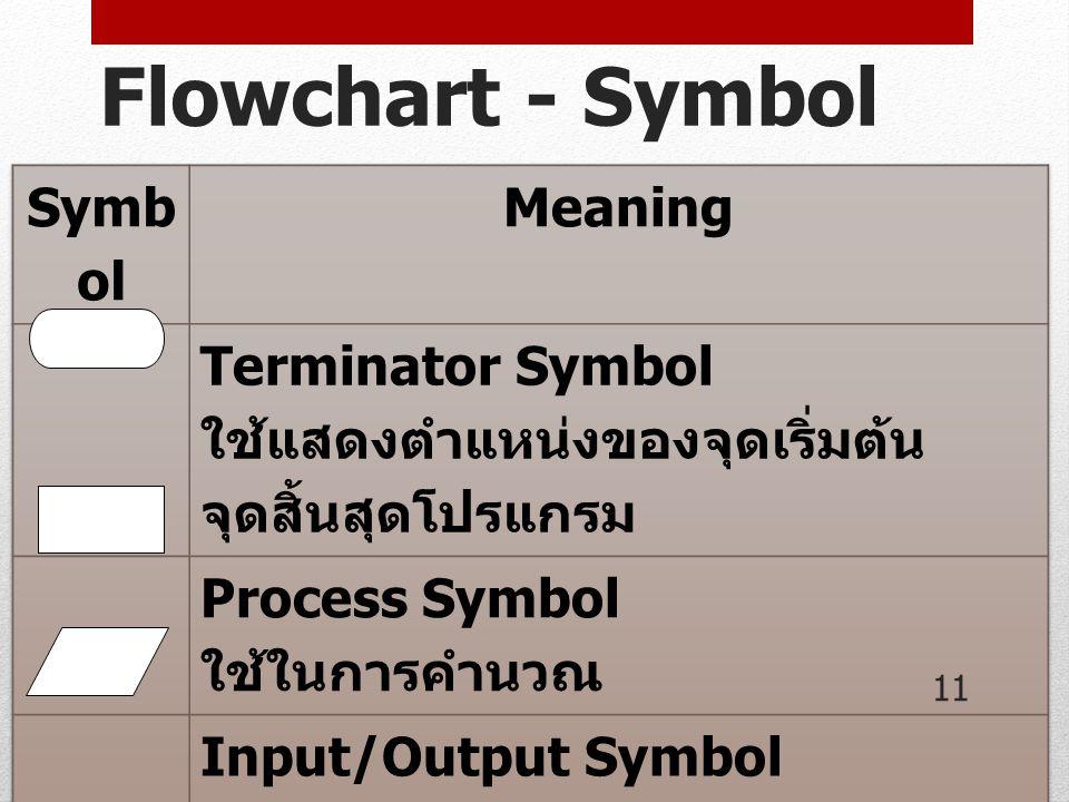 Flowchart - Symbol 11