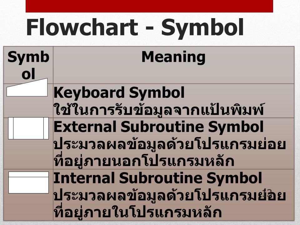Flowchart - Symbol 13