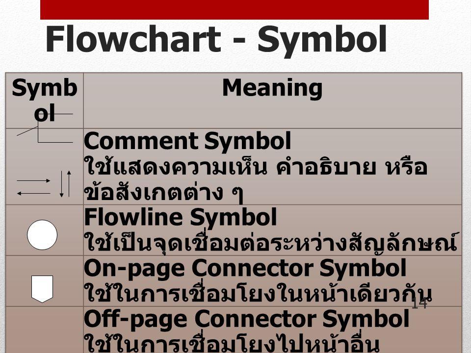 Flowchart - Symbol 14
