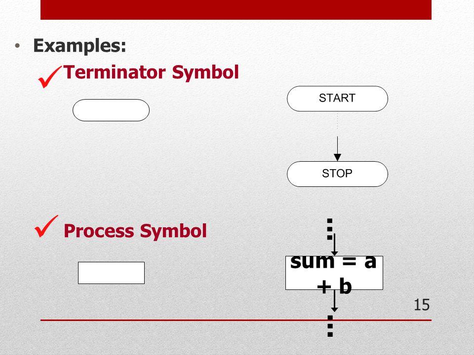 Examples: Terminator Symbol Process Symbol 15 sum = a + b...