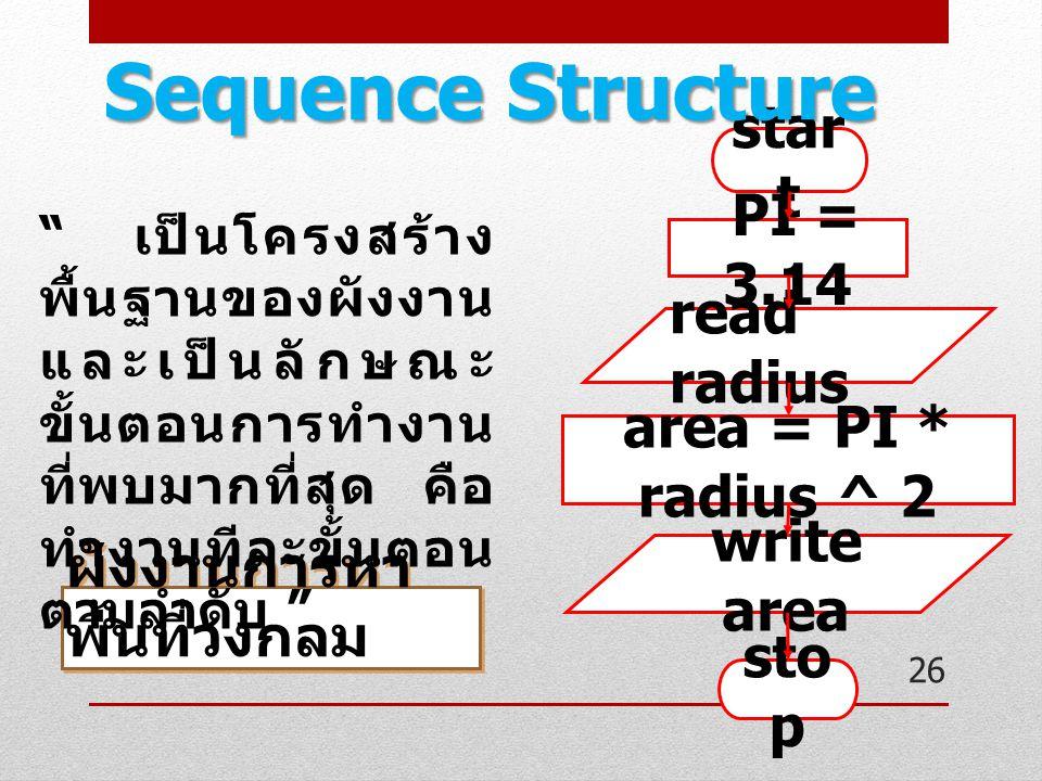 """star t read radius area = PI * radius ^ 2 PI = 3.14 write area sto p ผังงานการหา พื้นที่วงกลม """" เป็นโครงสร้าง พื้นฐานของผังงาน และเป็นลักษณะ ขั้นตอนกา"""