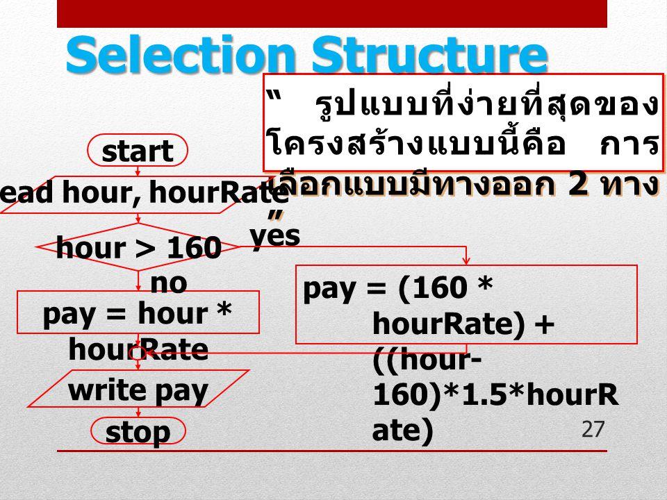 """"""" รูปแบบที่ง่ายที่สุดของ โครงสร้างแบบนี้คือ การ เลือกแบบมีทางออก 2 ทาง """" 27 Selection Structure start read hour, hourRate hour > 160 pay = hour * hour"""