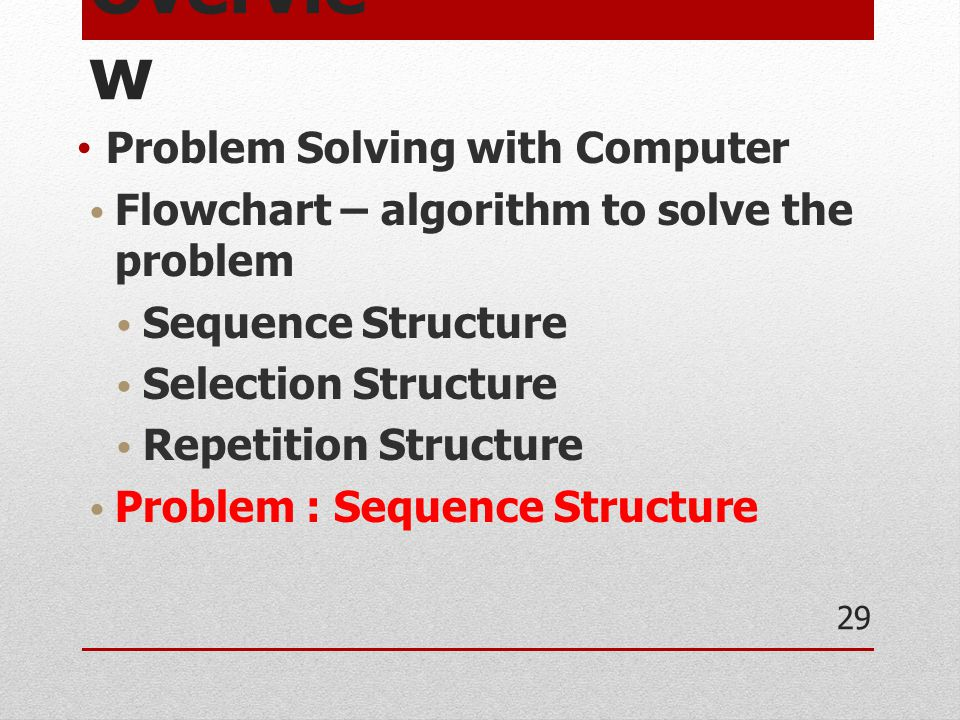 Overvie w Problem Solving with Computer Flowchart – algorithm to solve the problem Sequence Structure Selection Structure Repetition Structure Problem