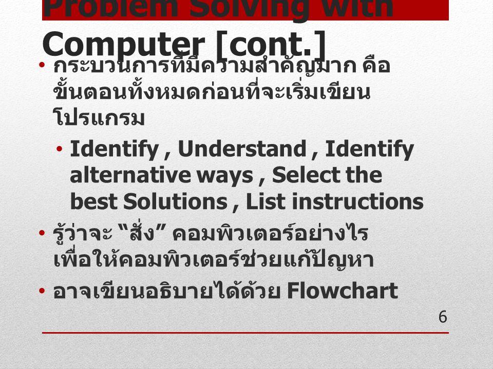Problem Solving with Computer [cont.] กระบวนการที่มีความสำคัญมาก คือ ขั้นตอนทั้งหมดก่อนที่จะเริ่มเขียน โปรแกรม Identify, Understand, Identify alternat