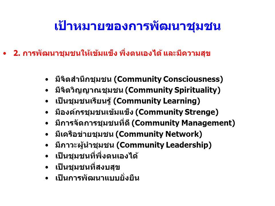 เป้าหมายของการพัฒนาชุมชน 2. การพัฒนาชุมชนให้เข้มแข็ง พึ่งตนเองได้ และมีความสุข มีจิตสำนึกชุมชน (Community Consciousness) มีจิตวิญญาณชุมชน (Community S