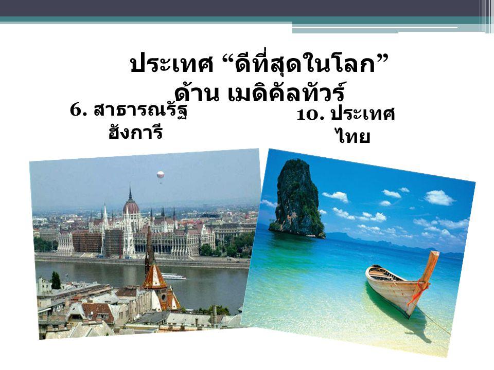 6. สาธารณรัฐ ฮังการี ประเทศ ดีที่สุดในโลก ด้าน เมดิคัลทัวร์ 10. ประเทศ ไทย