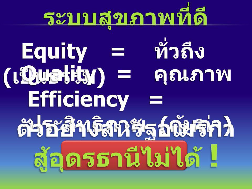 ระบบสุขภาพที่ดี Equity = ทั่วถึง ( เป็นธรรม ) Equity = ทั่วถึง ( เป็นธรรม ) Quality = คุณภาพ Quality = คุณภาพ Efficiency = ประสิทธิภาพ ( คุ้มค่า ) Efficiency = ประสิทธิภาพ ( คุ้มค่า ) ตัวอย่างสหรัฐอเมริกา สู้อุดรธานีไม่ได้ !