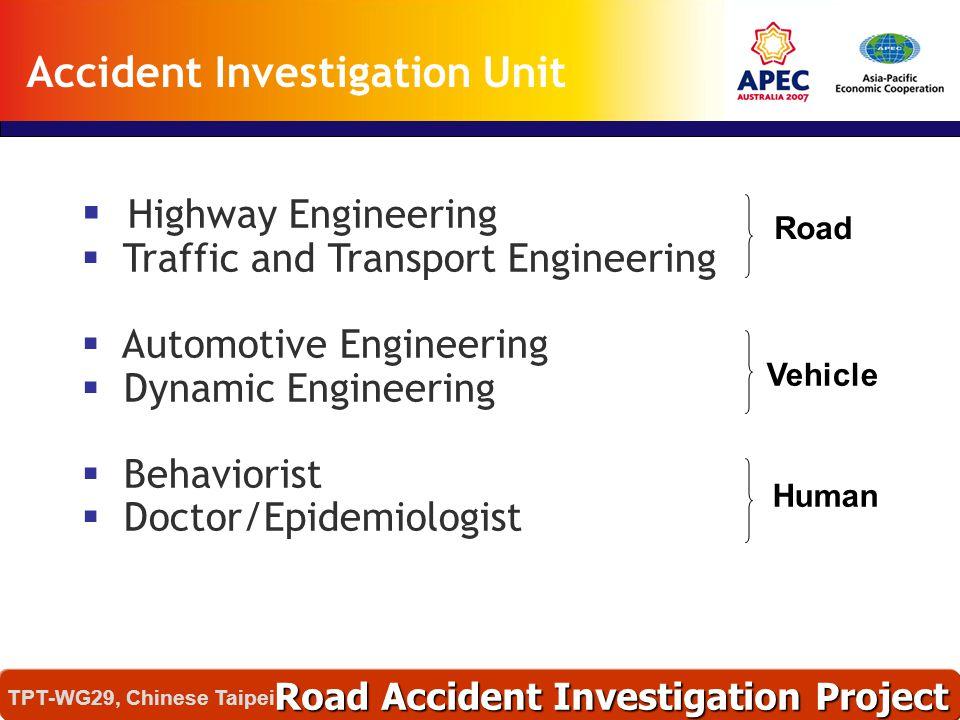 อุบัติเหตุเหล่านี้เกิดได้อย่างไร ? และทำไมจึงเกิด ? Road Accident Investigation Project TPT-WG29, Chinese Taipei Accident Investigation Unit  Highway