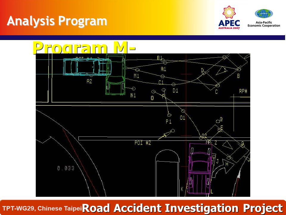 Analysis Program Road Accident Investigation Project TPT-WG29, Chinese Taipei Program M- SMAC