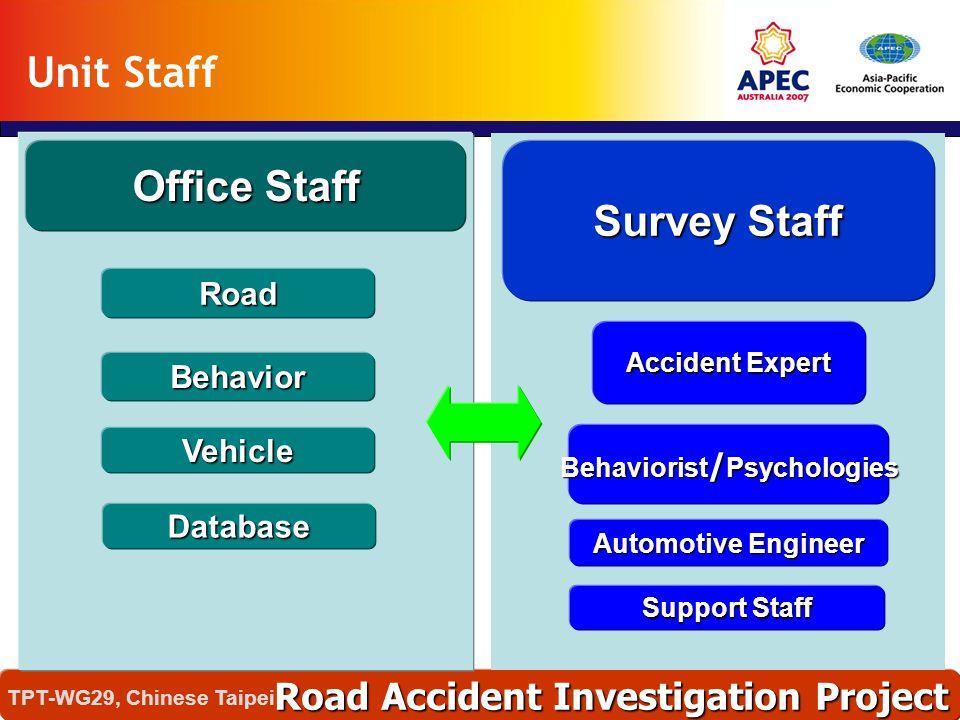 อุบัติเหตุเหล่านี้เกิดได้อย่างไร ? และทำไมจึงเกิด ? Road Accident Investigation Project TPT-WG29, Chinese Taipei Unit Staff Road Behavior Vehicle Data