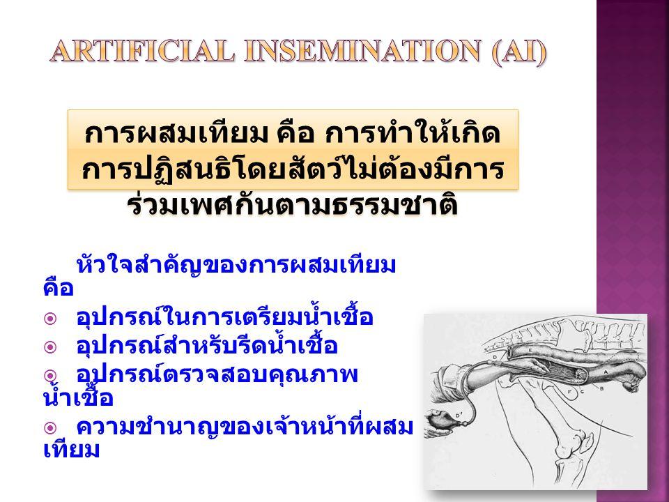 การผสมเทียม คือ การทำให้เกิด การปฏิสนธิโดยสัตว์ไม่ต้องมีการ ร่วมเพศกันตามธรรมชาติ หัวใจสำคัญของการผสมเทียม คือ  อุปกรณ์ในการเตรียมน้ำเชื้อ  อุปกรณ์สำหรับรีดน้ำเชื้อ  อุปกรณ์ตรวจสอบคุณภาพ น้ำเชื้อ  ความชำนาญของเจ้าหน้าที่ผสม เทียม