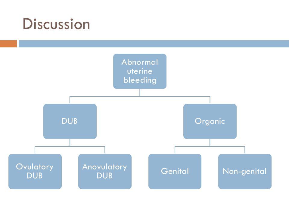 Discussion Abnormal uterine bleeding DUB Ovulatory DUB Anovulatory DUB OrganicGenitalNon-genital
