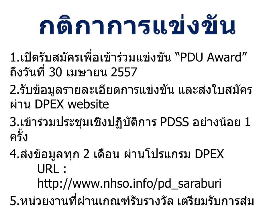 """1. เปิดรับสมัครเพื่อเข้าร่วมแข่งขัน """"PDU Award"""" ถึงวันที่ 30 เมษายน 2557 2. รับข้อมูลรายละเอียดการแข่งขัน และส่งใบสมัคร ผ่าน DPEX website 3. เข้าร่วมป"""