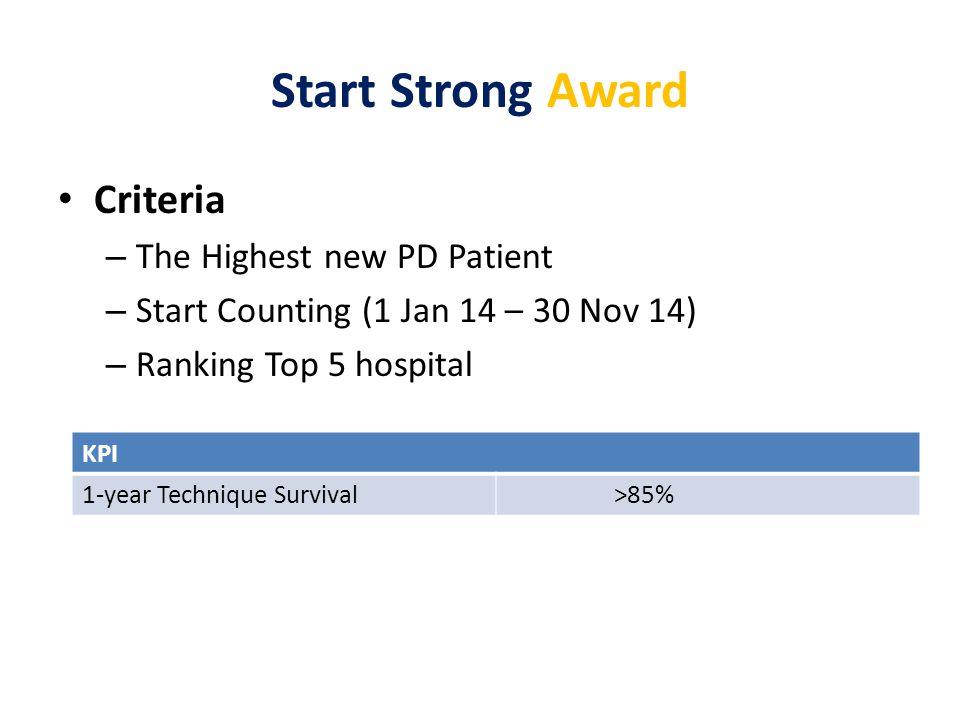 Stay Strong Award Criteria – Analyze data from 1 st case till new case at 30 Nov 2014 KPI DOR <25% TOT >48 Months