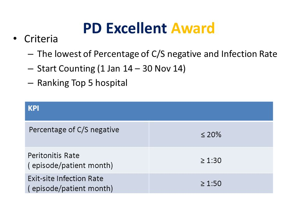 PD Excellent Award Criteria – The lowest of Percentage of C/S negative and Infection Rate – Start Counting (1 Jan 14 – 30 Nov 14) – Ranking Top 5 hospital KPI Percentage of C/S negative ≤ 20% Peritonitis Rate ( episode/patient month) ≥ 1:30 Exit-site Infection Rate ( episode/patient month) ≥ 1:50